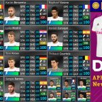 Download DLS 21 APK Mod Real Madrid 2021